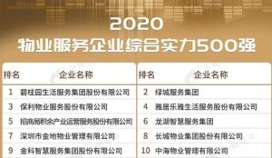 2020物业服务企业综合实力500强正式发布,贝博平台下载三家企业入围